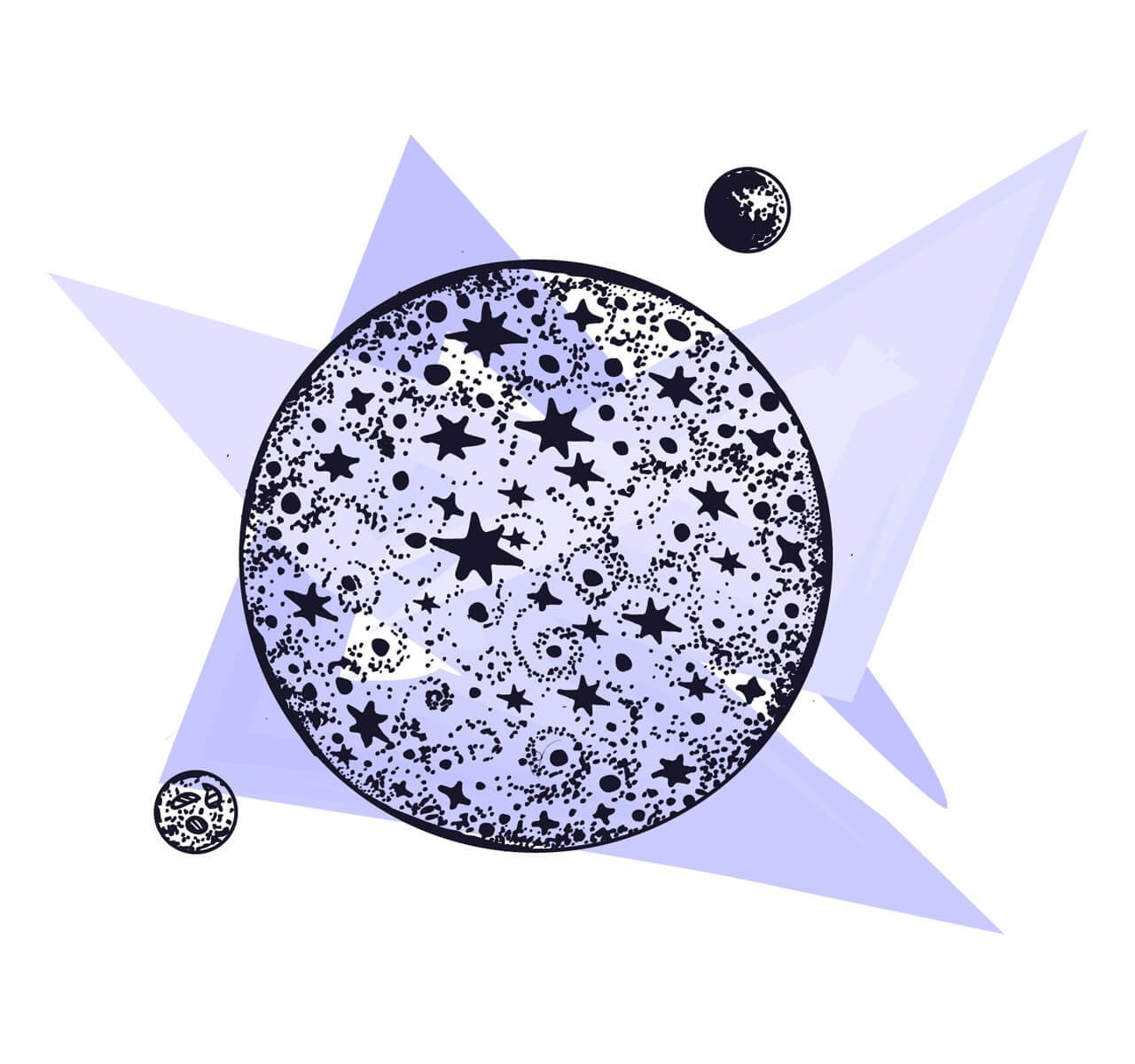Rytų horoskopas